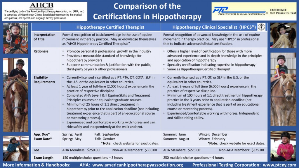 hippotherapy exams and certification comparisons