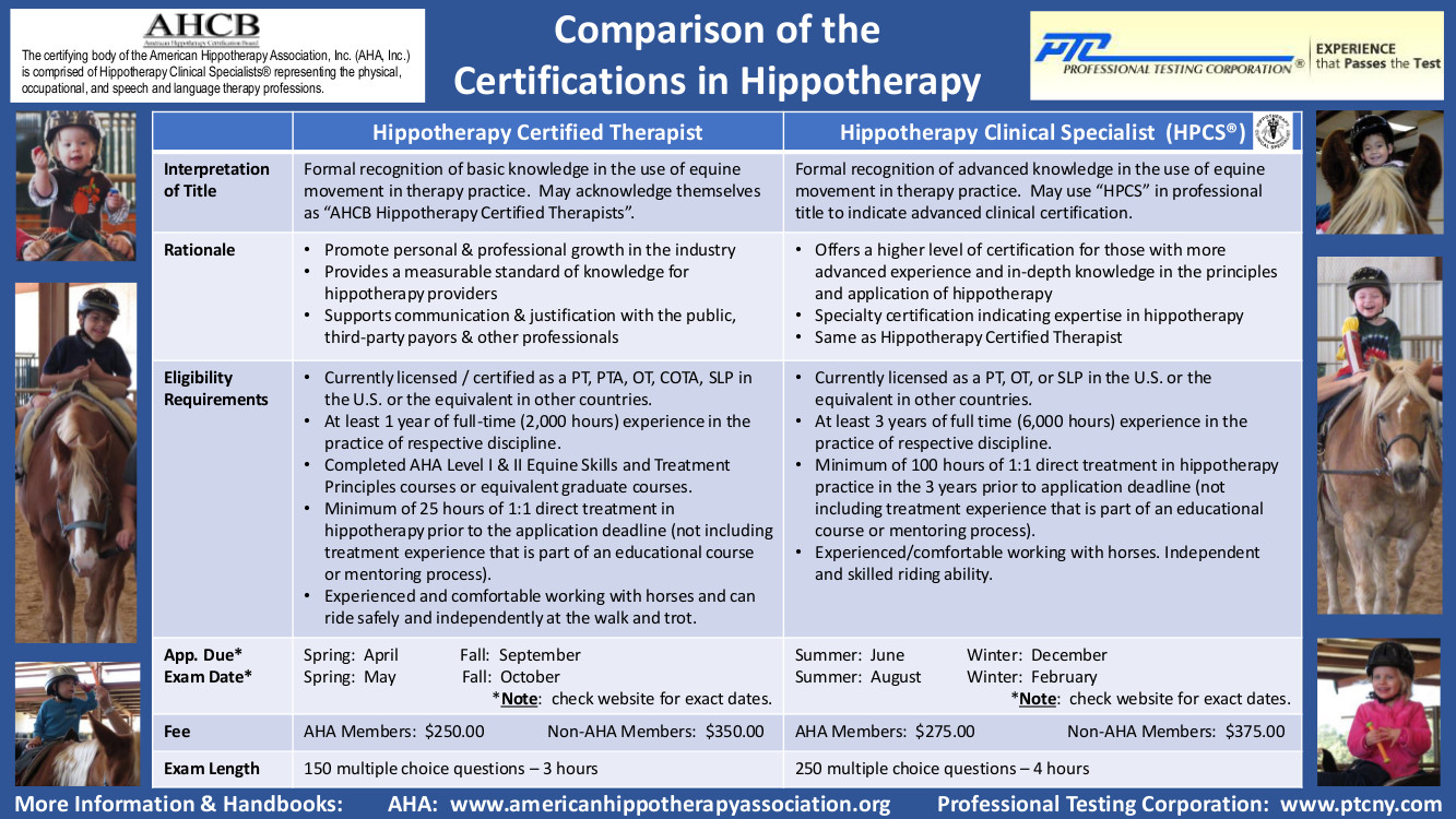 Exams and Certification for Hippotherapy